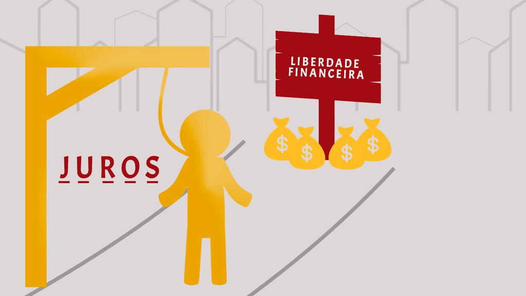 A forca dos juros altos no Brasil