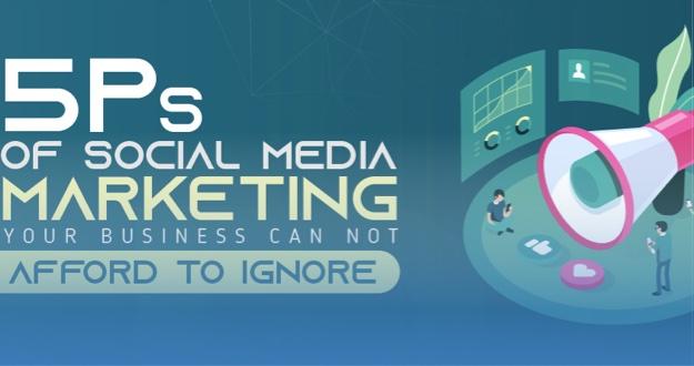 Os cinco Ps do marketing de mídias sociais